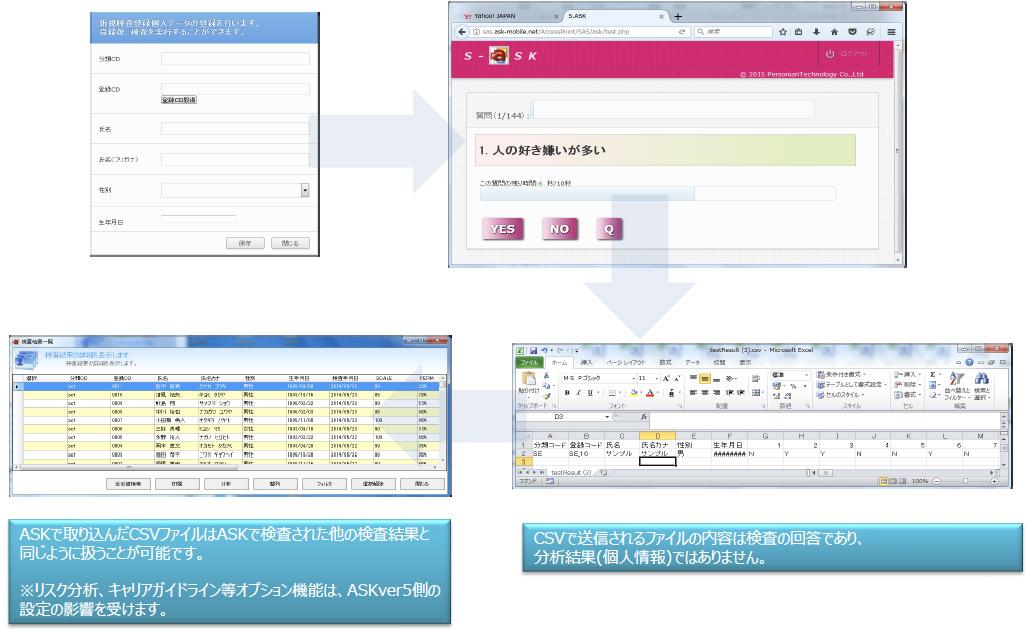 ASK_Web検査イメージ